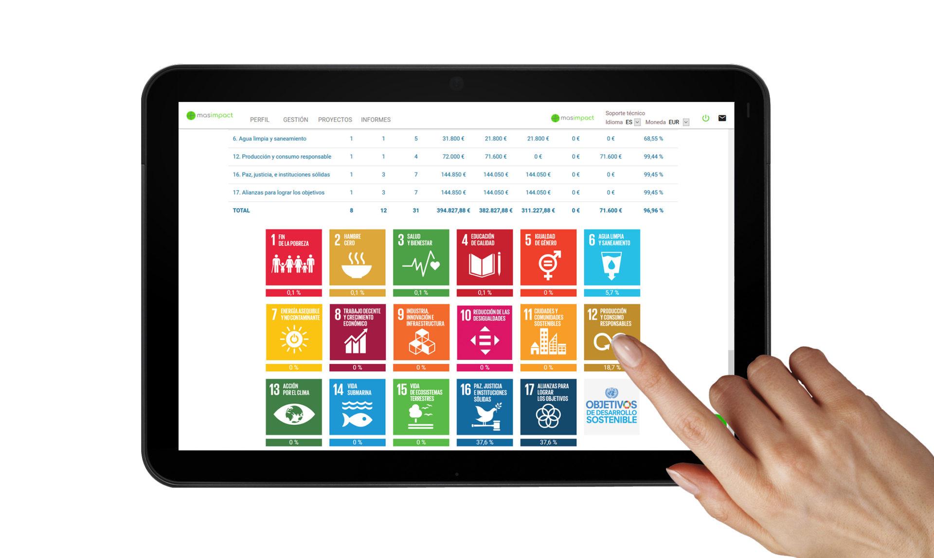 Mida el impacto social según los principales marcos internacionales