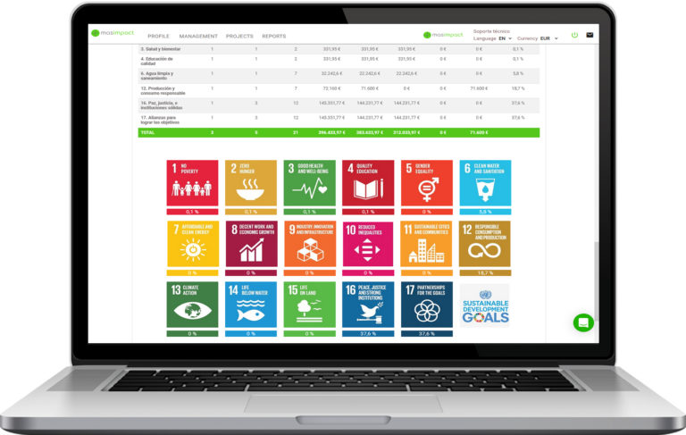 Alignment with SDGs reports